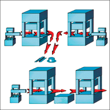 Side-by-side multiple-press systems