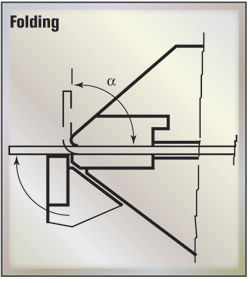 fig. 1 folding