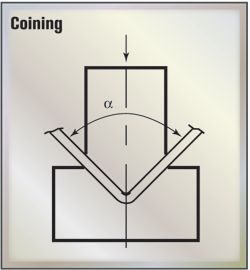 Fig. 6 Coining