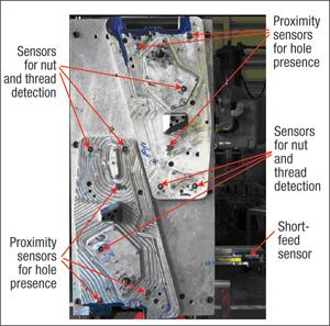 Electronics sensors