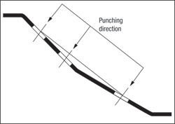 fig. 4 punching direction