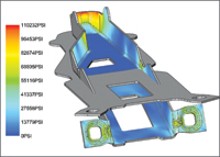 Solidworks-based 3D die-design software