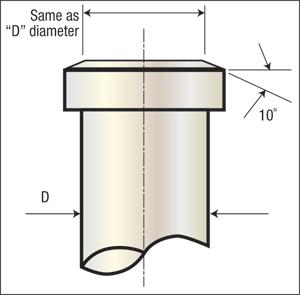 fig. 2 minimize compressive