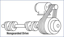 nongearded drive