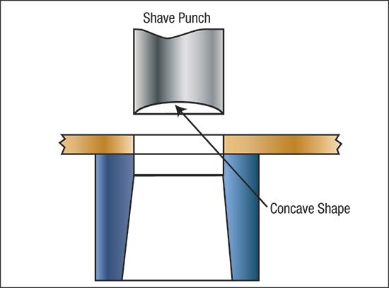Concave Relief
