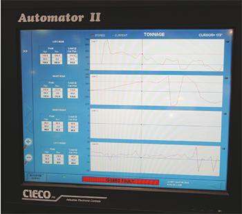 Cieco Automator II control