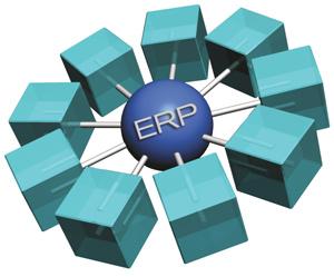Manufacturing ERP Manufacturing