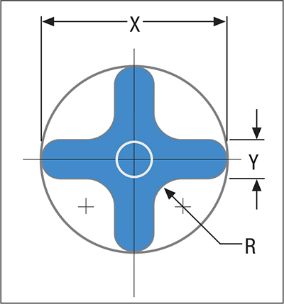 four-way radius tool rounds corners with a single hit