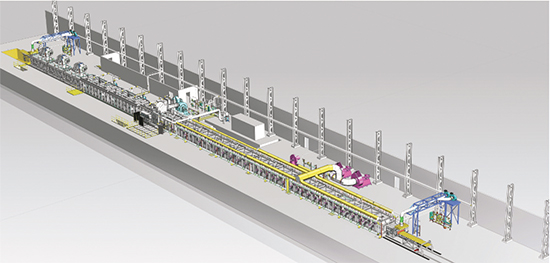 continuous anneal line