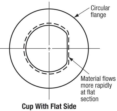 Fig. 3 Cup with flat side