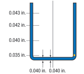 Thickness Distribution