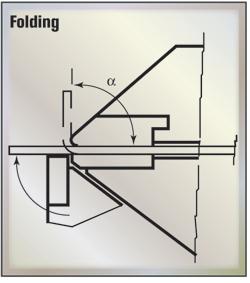 fig. 1 folding