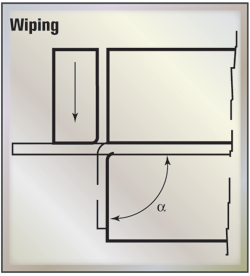 Fig. 2 Wiping