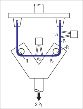 Fig. 4 The punch radius friction test