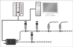 Balluff RFID systems