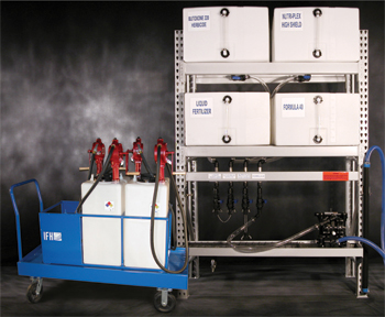 Mobile Lubrication carts