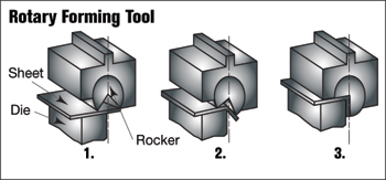 Rotary Forming Tool
