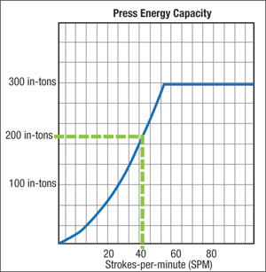 High-Strength Energy Crisis chart 1