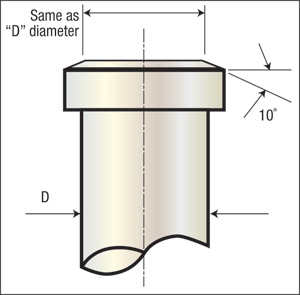 fig. 2 minimize compressive