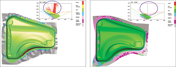 Advances in optimization have enabled simulation software to cut weeks off of development time.
