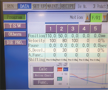slide's motion profile is programmed in steps on the servo press control