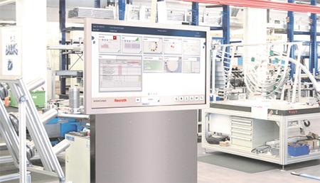 Industry 4.0 Bosch Rexroth