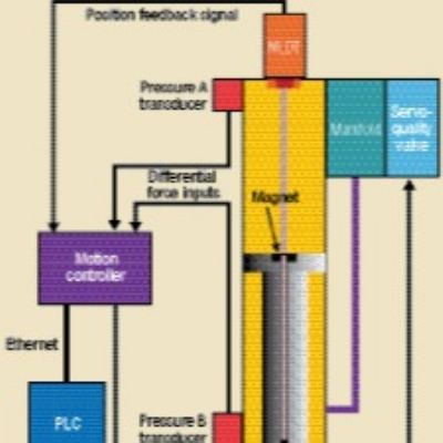Smarter Motion Controls Promise Better Hydraulic-Press ...
