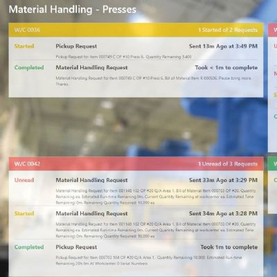 Comprehensive ERP Software for Manufacturers