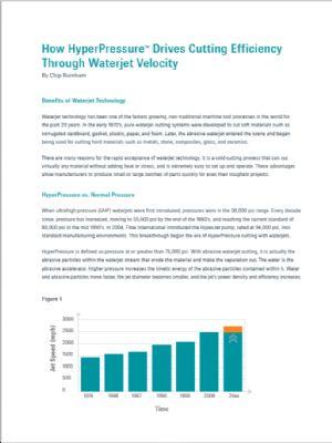 How HyperPressure Drives Cutting Efficiency Through Waterjet Velocity