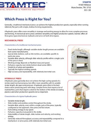Which Press is Right for You?