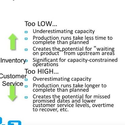 Drive Efficiency with ERP and MES for Metals
