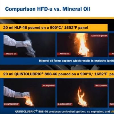 Fire-Resistant Hydraulic Fluids for Hot Forming