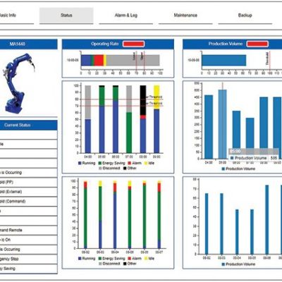 Robot Management System Incorporates Nonrobot Asse...