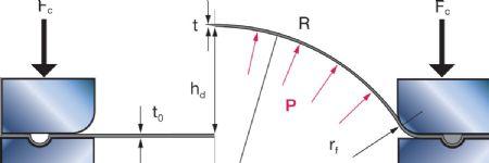 Digital Image Correlation: How it Changed the Bulge Test
