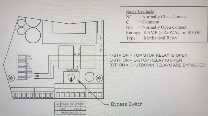 Toledo Controls Bypass Switch