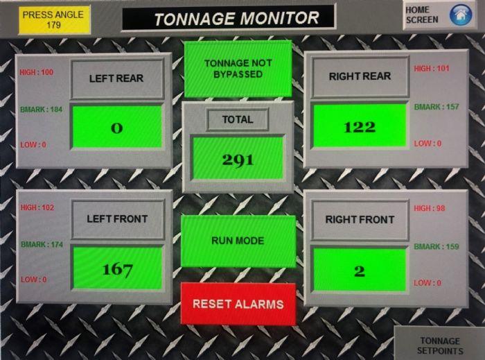 Toledo Controls Tonnage Monitor