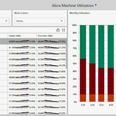 Machine-Intelligence Platform Added to Shop-Management Softw...
