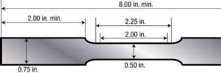 Tensile Testing Part 1: Equipment, Samples and Procedures