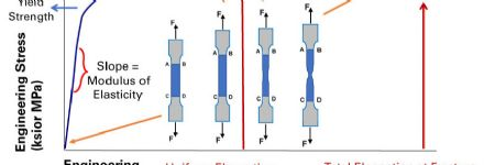 Tensile Testing—Part 2: Terminology
