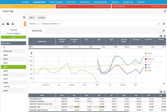 Plex-Market-Forecast-Manager