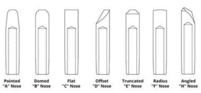 Tip Designs