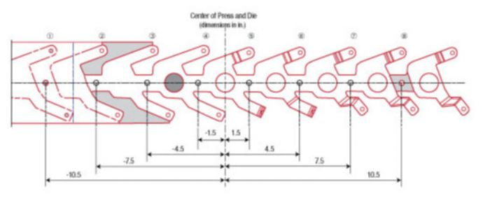 Fig2-Layout-for-progressive-die-strip