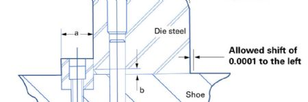 Managing Horizontal Forces in Stamping Dies, Part 3