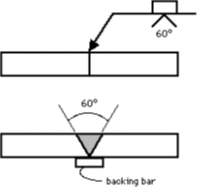 Backing-bar
