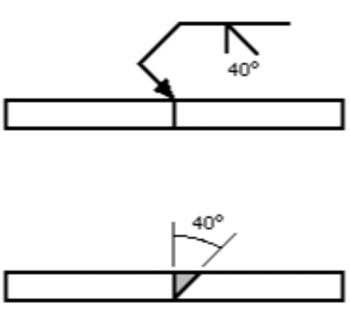 Bevel-groove-weld-points