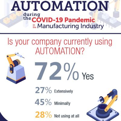 MC Machinery Survey: Several Reasons to Invest in Automation