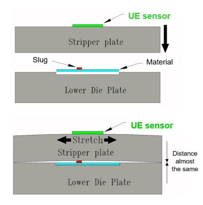 Sensing-Marposs-UE-Setup