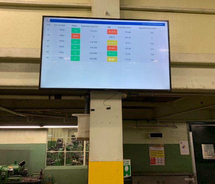 Photo B dashboard reporting on plant monitors