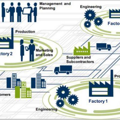 Metal Forming + Industry 4.0