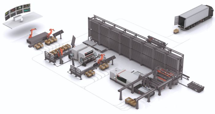 Bystronic-Smart-Factory